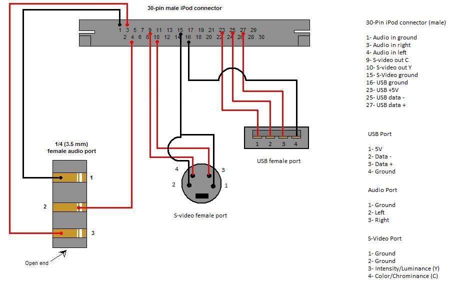 dock3schematic using the ipod cable for non ipod devices nissan versa forums wiring diagram for usb cable to ipod at gsmx.co